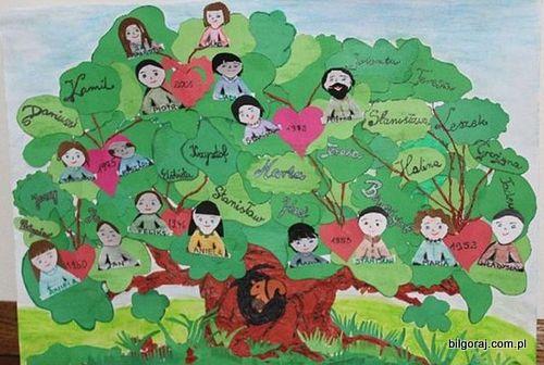 drzewo_genealogiczne.jpg