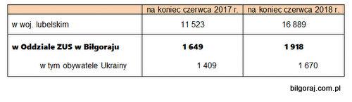 ubezpieczenie_ukraincy_zus.jpg