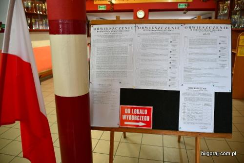 wybory_samorzadowe_2018_wyniki.JPG