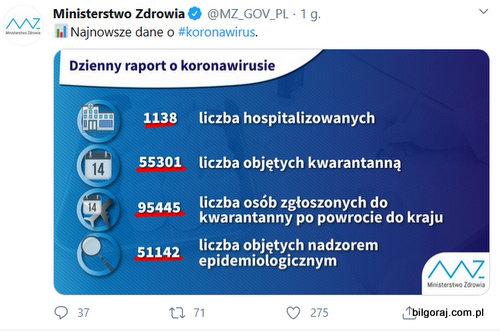 23_marca_dane_koronawirus_polska.jpg