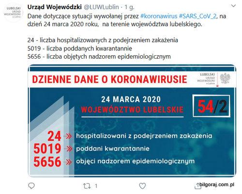 dane_dzienne_koronawirus_lubelszczyzna.jpg