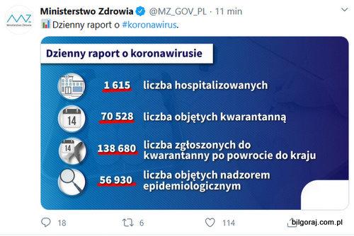 dzienny_raport.jpg