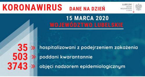 koronawirus_dane_lubelszczyzna.jpg