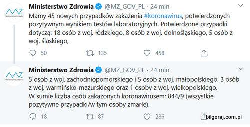 koronawirus_ministerstwo_zdrowia_nowe_przypadki.jpg