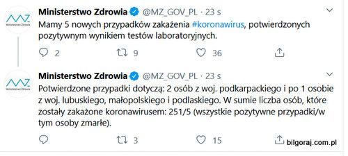 koronawirus_nowe_przypadki_2.jpg