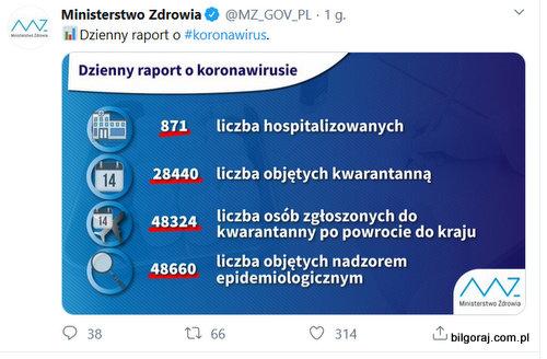 koronawirus_polska_dane.jpg