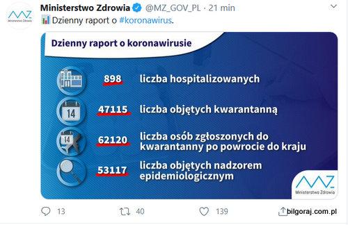 mz_dzienny_raport_o_koronawirusie.jpg